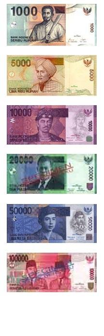 Indonésie (IDR)