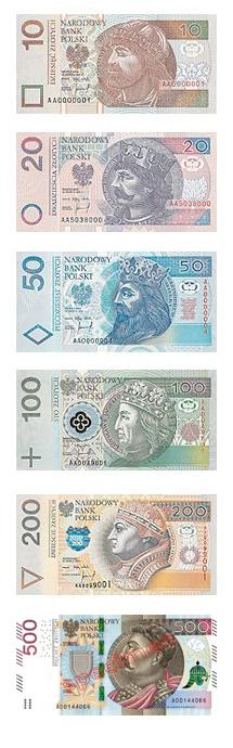 Pologne (PLN)
