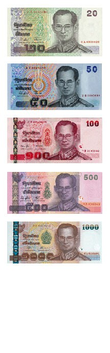 Thaïlande (THB)