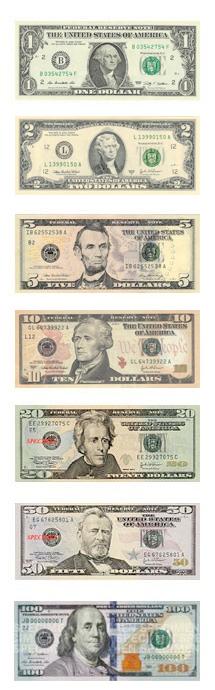 Etats-Unis (USD)
